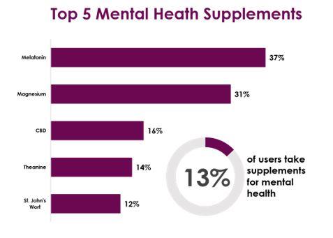Top 5 Mental Health Supplements.JPG