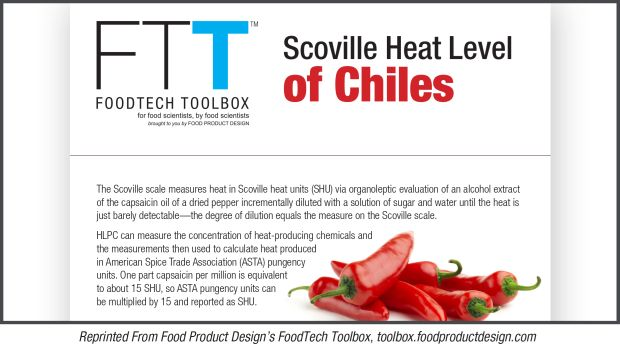Scoville Heat Level of Chiles | Natural Products INSIDER