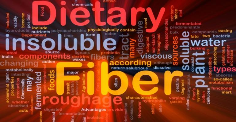 Consumer Attitudes About Fiber Around the World