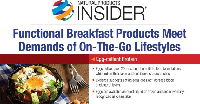 Functional Ingredients Boost Breakfast Power