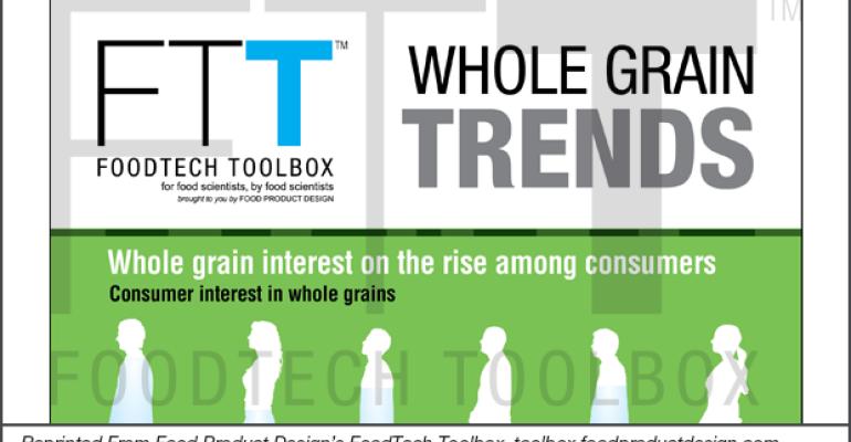 Whole Grain Trends