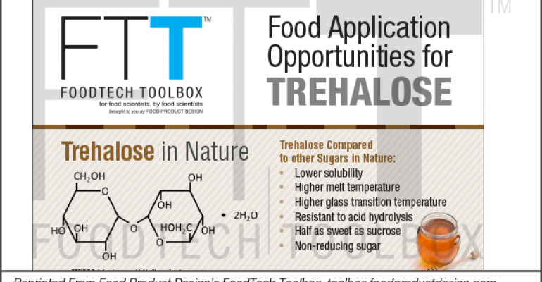 02_15_FTTB_Trehalose_620x350_Preview.png