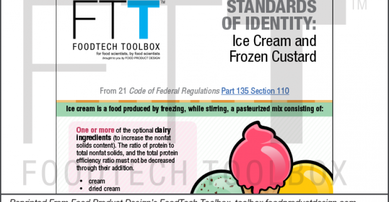 Ice Cream SOI Infographic