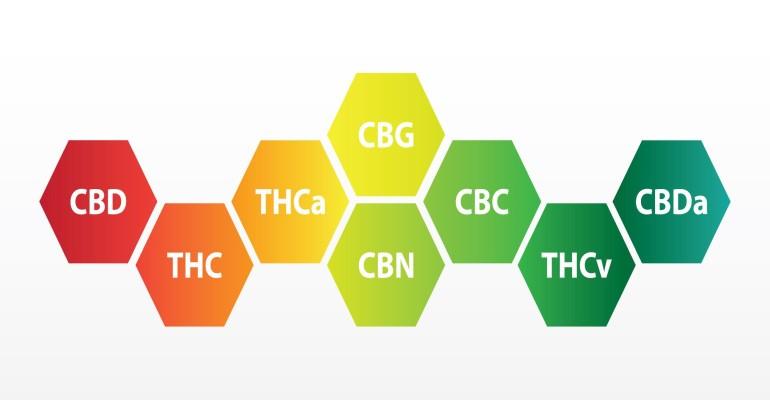 cannabinoid abbreviations.jpg