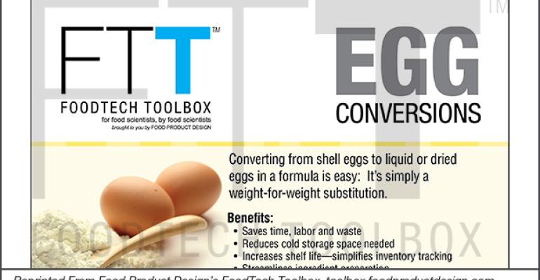 Egg Conversions