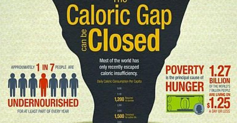 Cargill_Caloric Gap