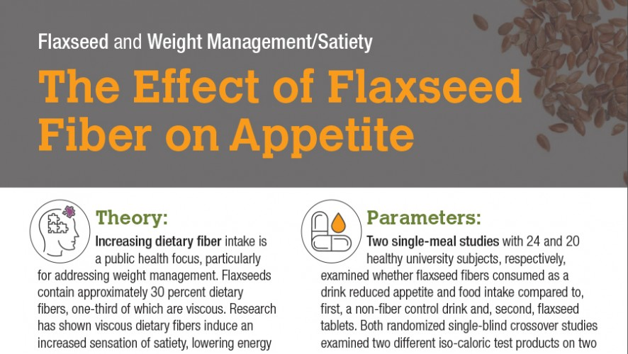 Infographic: The Effect of Flaxseed Fiber on Appetite