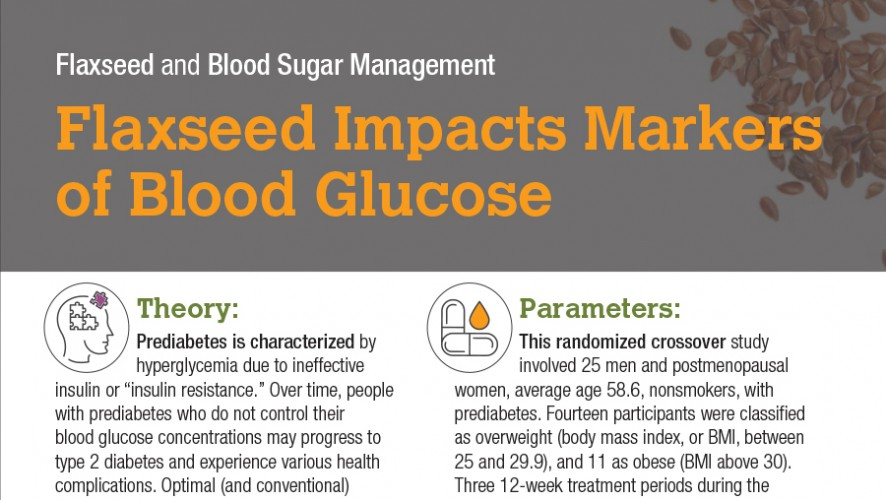 Infographic: Flaxseed Impacts Markers of Blood Glucose