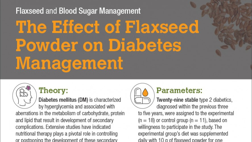 Infographic: The Effect of Flaxseed Powder on Diabetes Management