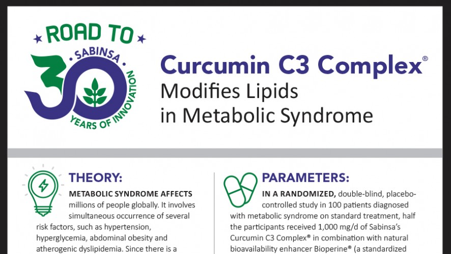 Infographic: Curcumin C3 Complex® Modifies Lipids in Metabolic Syndrome