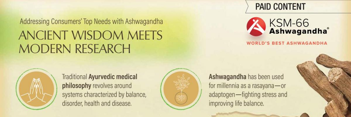 Ashwagandha Market Opportunity, Supported by Research – Infographic