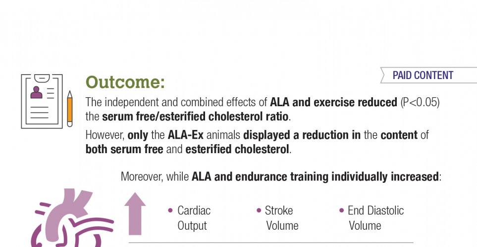 Infographic: Alpha-Linolenic Acid (ALA), Exercise and Cardiac Function