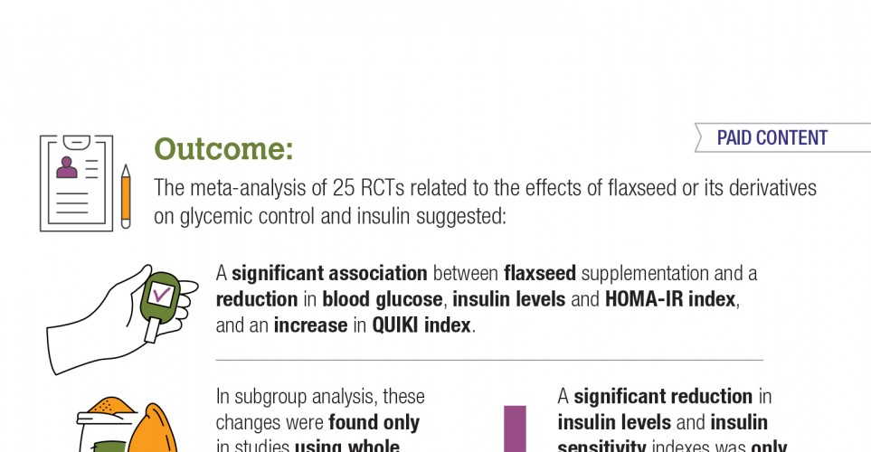 Infographic: Flaxseed's Effect on Glycemic Control, Insulin Sensitivity