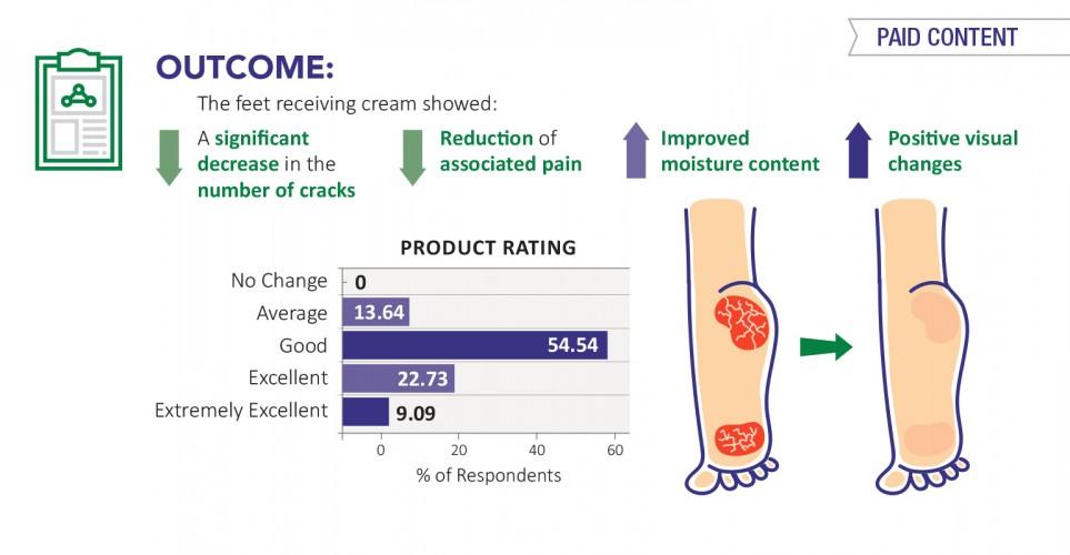 Infographic: Centellin® CG With Gotu Kola Aids Management of Foot Cracks