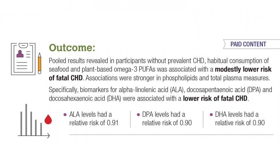 Omega-3 Levels and Heart Disease, an Overview of Cohort Studies - Infographic