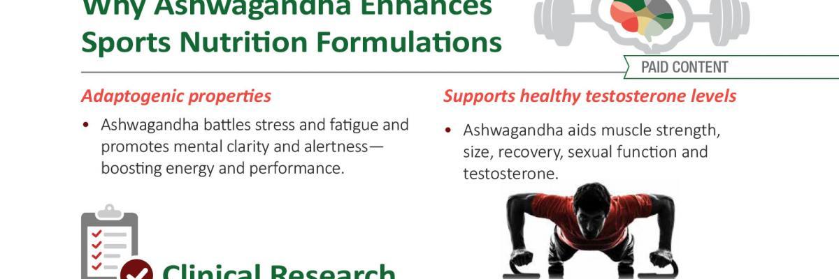 Ashwagandha aid for athletes - infographic