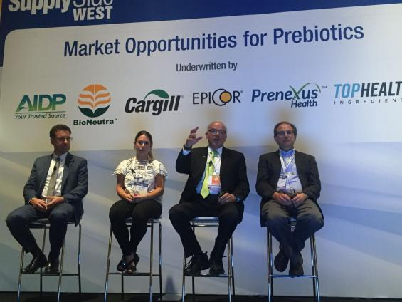 Market opportunities for prebiotics – slide show