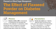 67930_INSAUG_Flaxseed_BloodSugar_900x508.jpg